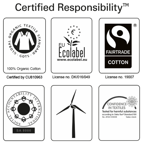 Neutral Fairtrade Certificates